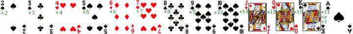blackjackscores