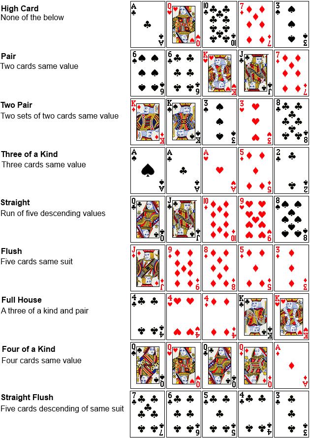 Ffxiv daily roulette rewards