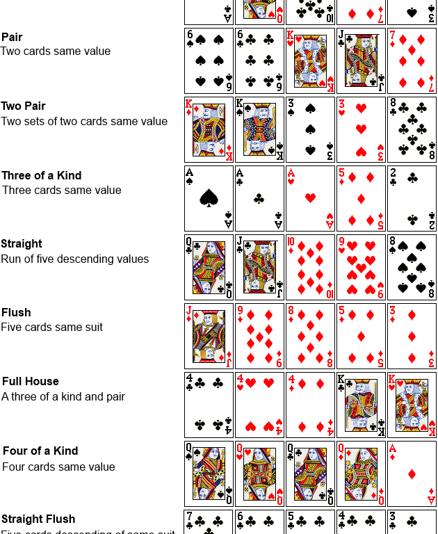 Texas Hold Em Poker In Java Part 1 Cards Decks And Hands Mblogscode