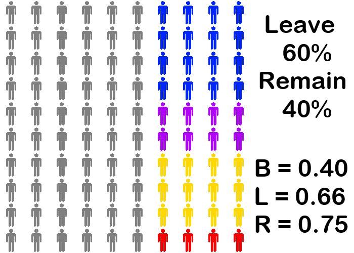voterCounts